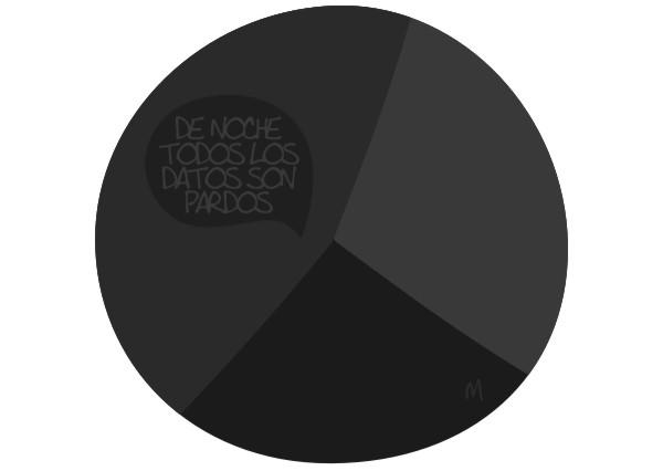 """Llamamename, """"Datos pardos"""", 2011"""